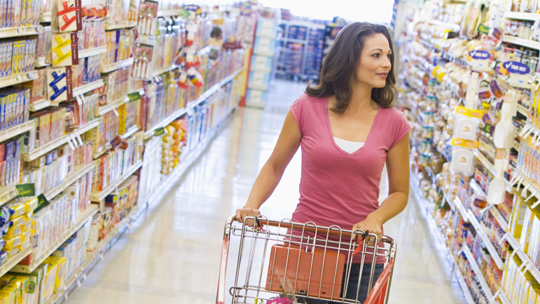 The Various Types Of Consumer Goods